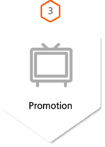 3.Promotion